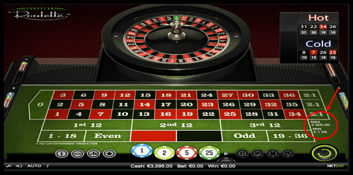 Roulette Betting Strategies – Can You Beat and Cheat the Casino to Maximise Winnings?